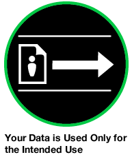data is only used for intended purposes