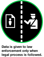 data is given to law enforcement only when the legal process is followed